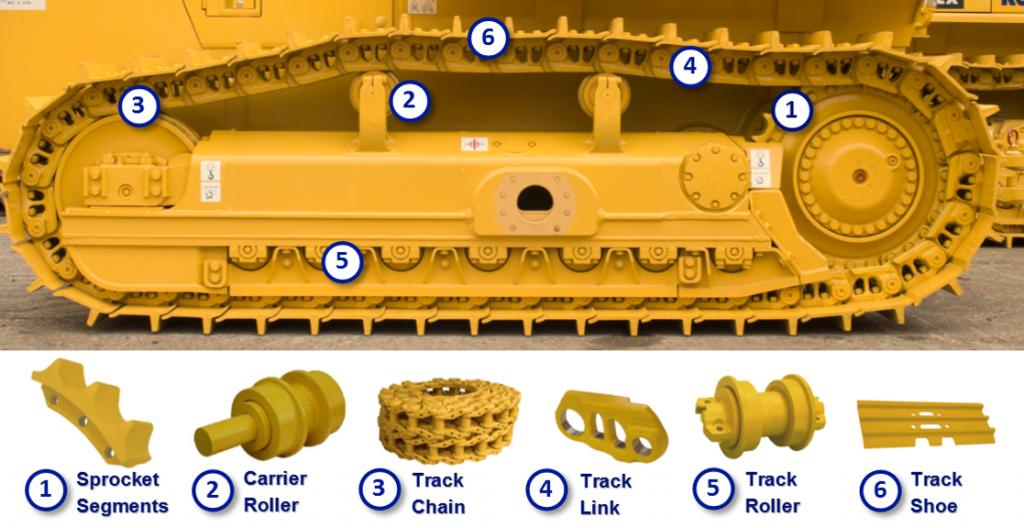 Undercarriage graph Komatsu parts
